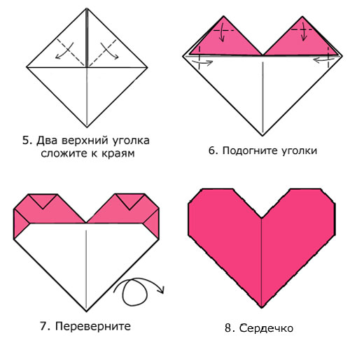 Схемы валентинки ко Дню